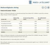 Maksukohustuslasel Kernu Metall OÜ (11595841) maksude ja maksete võlg 832 eurot